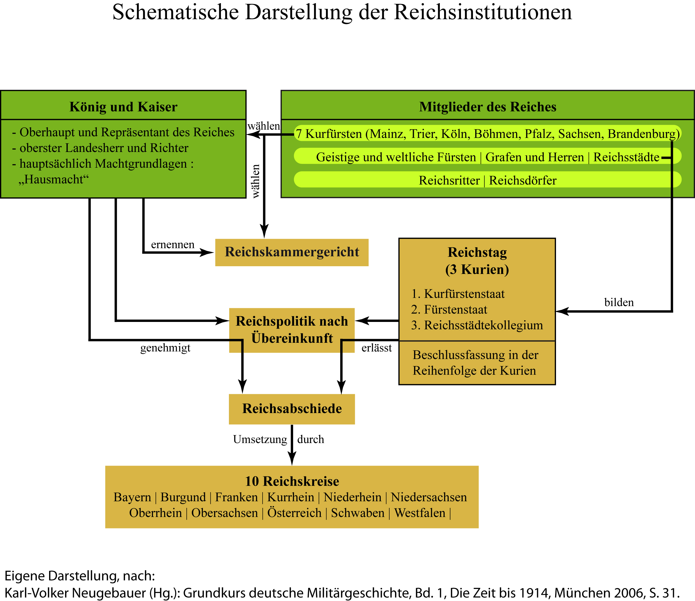 download Mittelalterliche nationes, neuzeitliche Nationen: